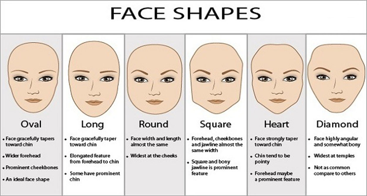 women haircuts for each face shape | boldbarber
