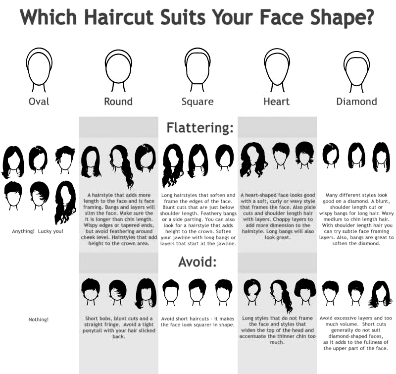 What face shape looks good with short hair